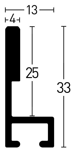 Profil 214